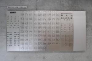 新3号館建設寄付にかかる「学校法人岩田学園 寄付者芳名板」を設置しました