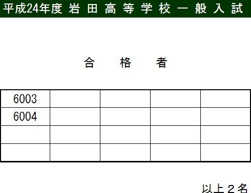 平成24年度岩田高等学校APU立命館コース 一般入試合格発表